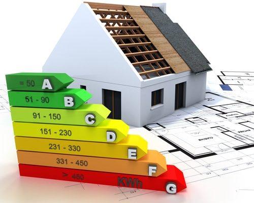 4 tips duurzaam wonen